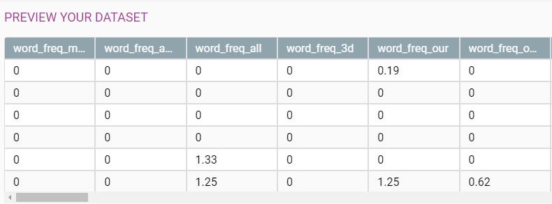 dataset.png